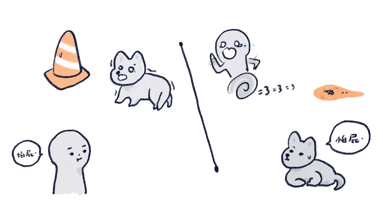 插畫:膽小的狗狗